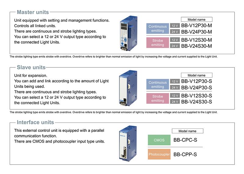 bb series ccs inc
