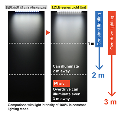 Just One Light Unit Provides Both Constant Lighting And Overdrive