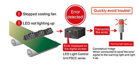 Detects dead LEDs due to an open in the Light Unit circuit or a shorted LED.  sc 1 st  LNIS-FN Series?CCS INC. & LNIS-FN Series?CCS INC. azcodes.com