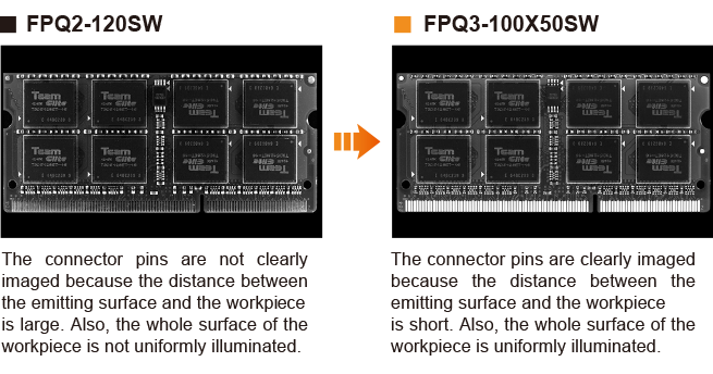 FPQ2-120SW The connector pins are not clearly imaged because the distance between the emitting surface and the workpiece is large. Also, the whole surface of the workpiece is not uniformly illuminated.