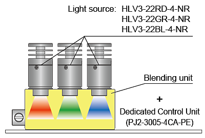 Light source: :HLV3-22RD-4-NR、HLV3-22GR-4-NR、HLV3-22BL-4-NR