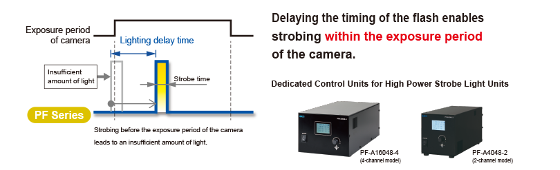 Freely Adjustable Flash Timing
