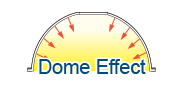 Dome Effect image
