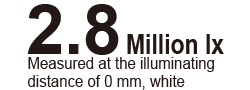 2.8Million lx Measured at the illuminating distance of 0 mm, white