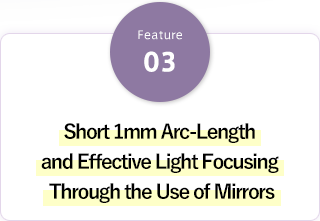 Short 1mm Arc-Length and Effective Light Focusing Through the Use of Mirrors